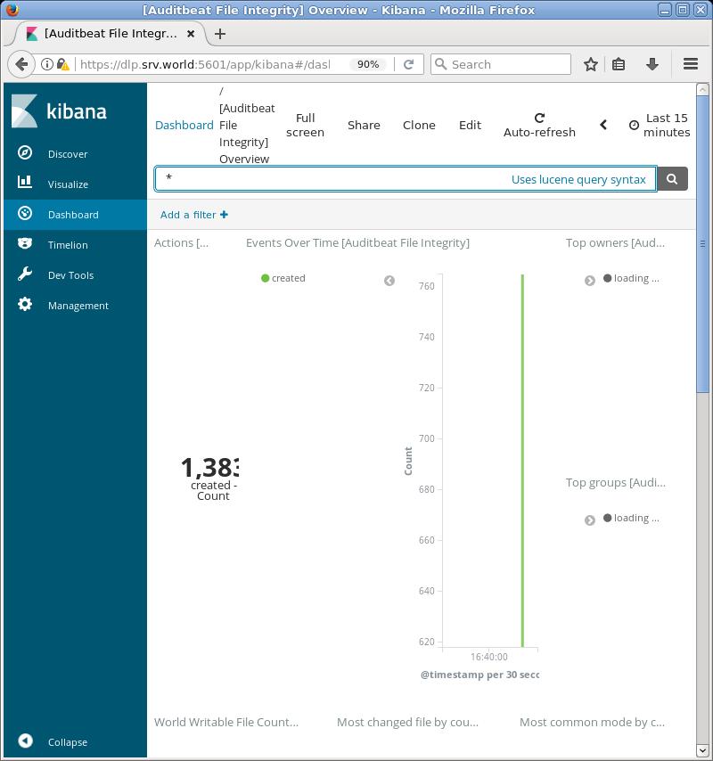 CentOS 7 : Elastic Stack 6 : Install Auditbeat : Server World