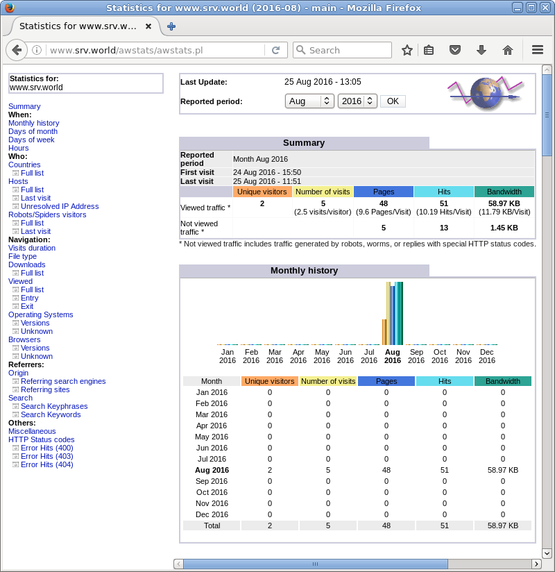 CentOS 7 : Apache httpd : Log Analyzer : AWstats : Server World