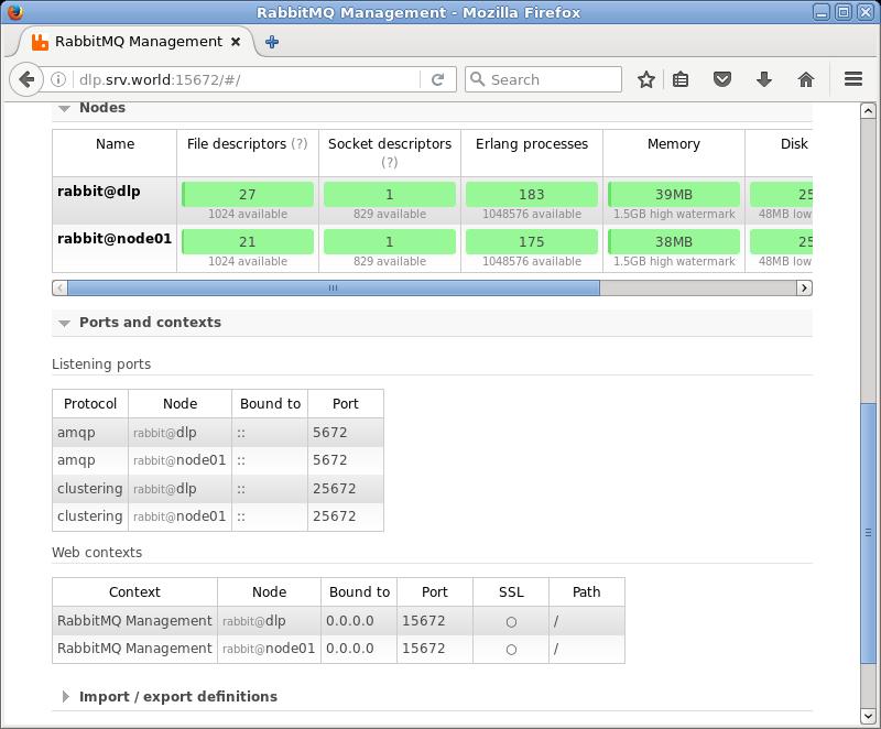 CentOS 7 : RabbitMQ : Configure Cluster : Server World