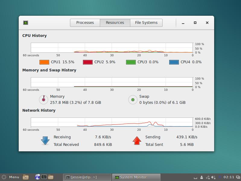 Debian 8 Jessie : SSH Server : X11 Forwarding : Server World