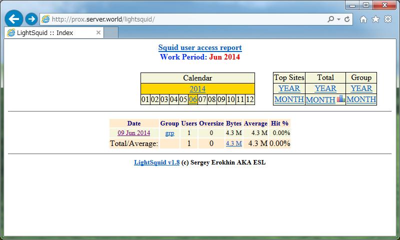 Ubuntu 14 04 LTS : Squid : LightSquid : Server World