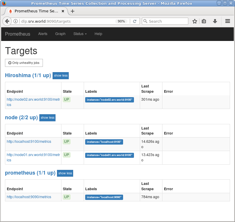 Ubuntu 18 04 LTS : Prometheus : Add Target Hosts : Server World