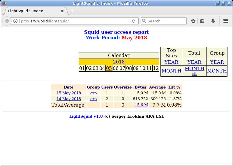 Ubuntu 18 04 LTS : Squid : Log Report : LightSquid : Server World